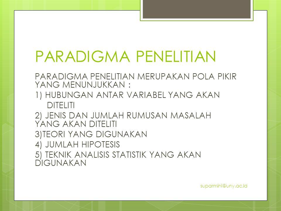 PARADIGMA PENELITIAN PARADIGMA PENELITIAN MERUPAKAN POLA PIKIR YANG MENUNJUKKAN : 1) HUBUNGAN ANTAR VARIABEL YANG AKAN DITELITI 2) JENIS DAN JUMLAH RUMUSAN MASALAH YANG AKAN DITELITI 3)TEORI YANG DIGUNAKAN 4) JUMLAH HIPOTESIS 5) TEKNIK ANALISIS STATISTIK YANG AKAN DIGUNAKAN suparmini@uny.ac.id