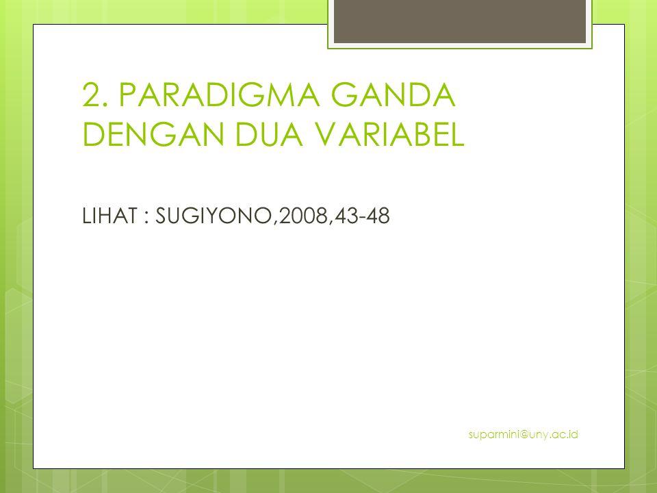 2. PARADIGMA GANDA DENGAN DUA VARIABEL LIHAT : SUGIYONO,2008,43-48 suparmini@uny.ac.id