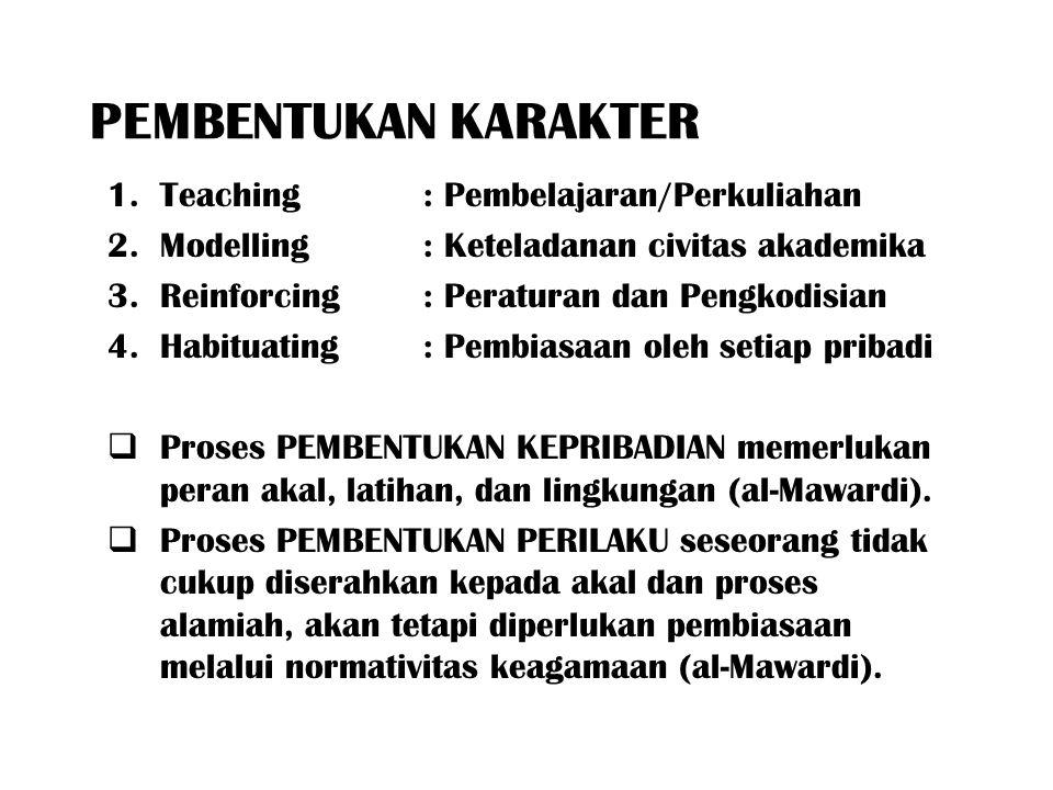 PEMBENTUKAN KARAKTER 1.Teaching: Pembelajaran/Perkuliahan 2.Modelling: Keteladanan civitas akademika 3.Reinforcing: Peraturan dan Pengkodisian 4.Habit