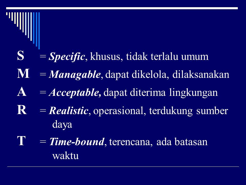 S = Specific, khusus, tidak terlalu umum M = Managable, dapat dikelola, dilaksanakan A = Acceptable, dapat diterima lingkungan R = Realistic, operasio