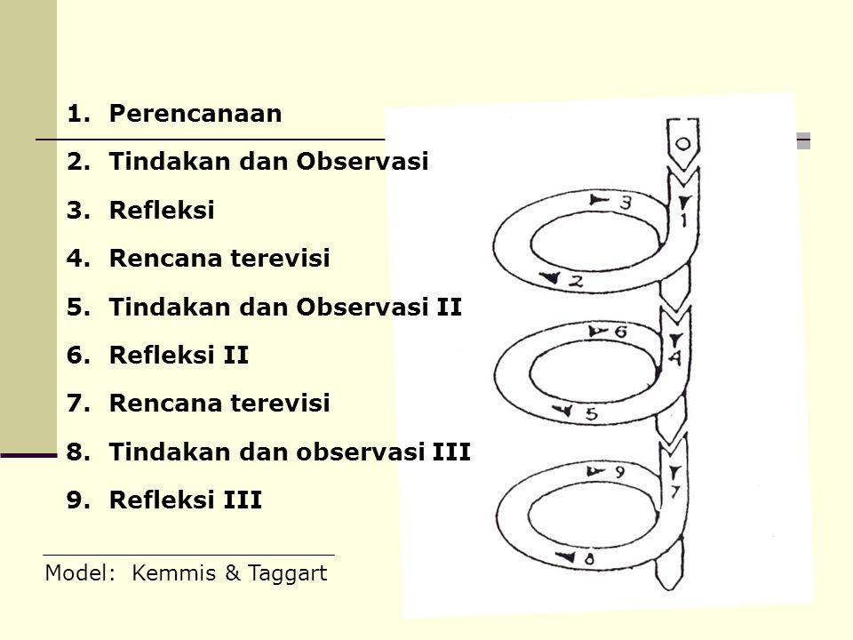 1.Perencanaan 2.Tindakan dan Observasi 3.Refleksi 4.Rencana terevisi 5.Tindakan dan Observasi II 6.Refleksi II 7.Rencana terevisi 8.Tindakan dan obser