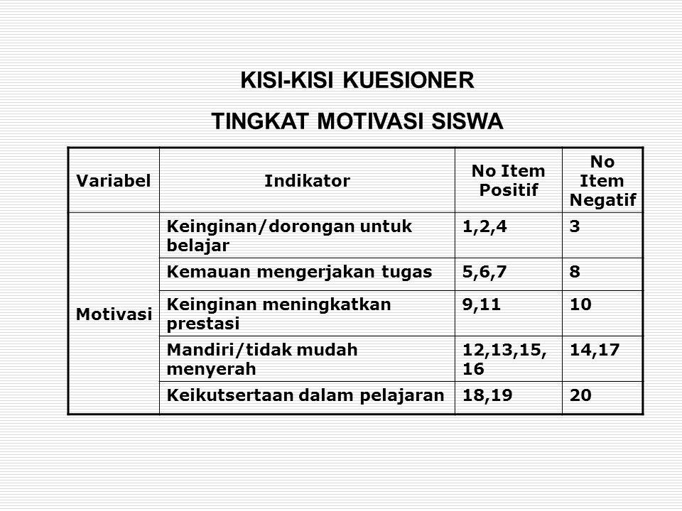 KISI-KISI KUESIONER TINGKAT MOTIVASI SISWA VariabelIndikator No Item Positif No Item Negatif Motivasi Keinginan/dorongan untuk belajar 1,2,43 Kemauan