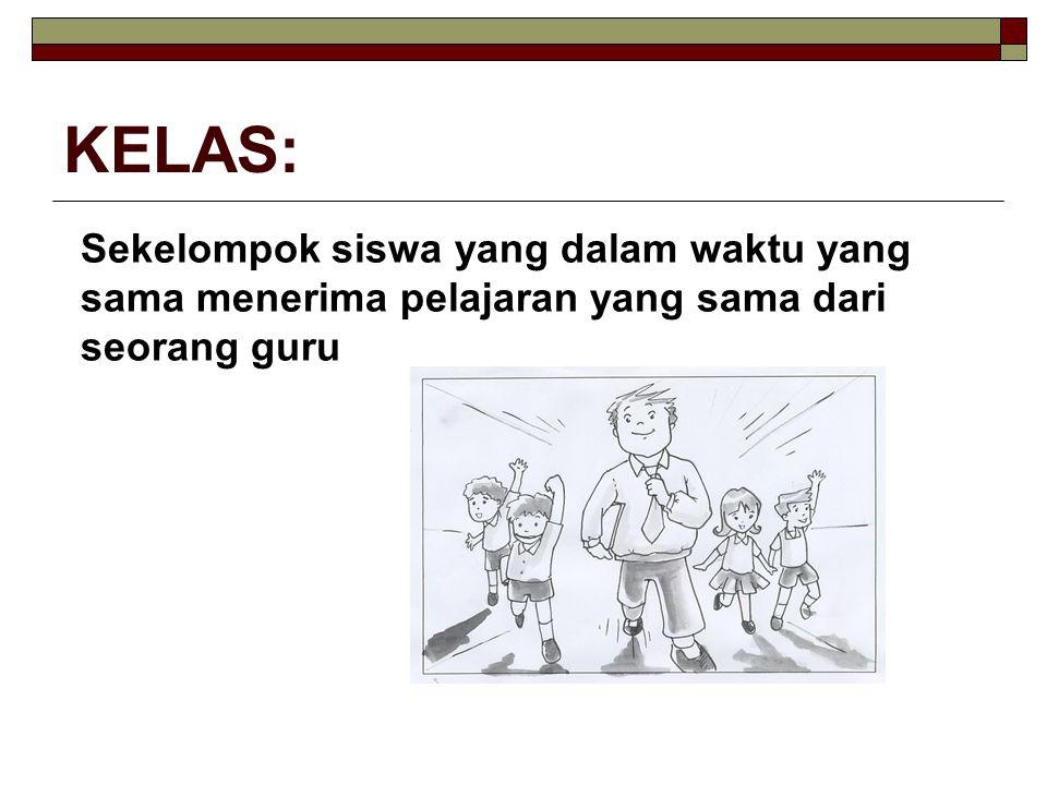 KELAS: Sekelompok siswa yang dalam waktu yang sama menerima pelajaran yang sama dari seorang guru