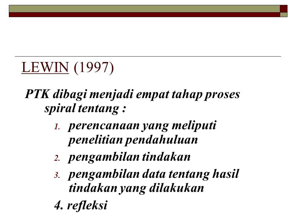 LEWIN (1997) PTK dibagi menjadi empat tahap proses spiral tentang : 1. perencanaan yang meliputi penelitian pendahuluan 2. pengambilan tindakan 3. pen
