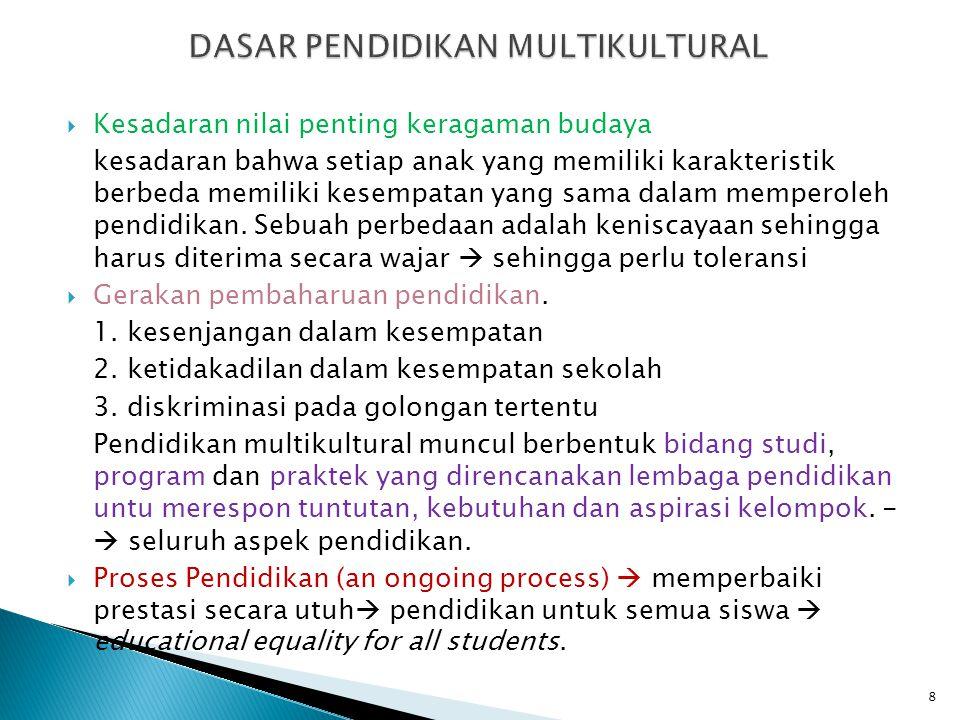 1.Kesempatan yang sama bagi setiap siswa untuk mewujudkan potensi sepenuhnya.