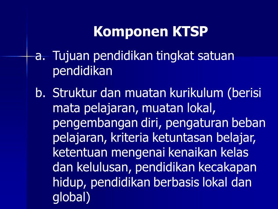 Komponen KTSP a.Tujuan pendidikan tingkat satuan pendidikan b.Struktur dan muatan kurikulum (berisi mata pelajaran, muatan lokal, pengembangan diri, p