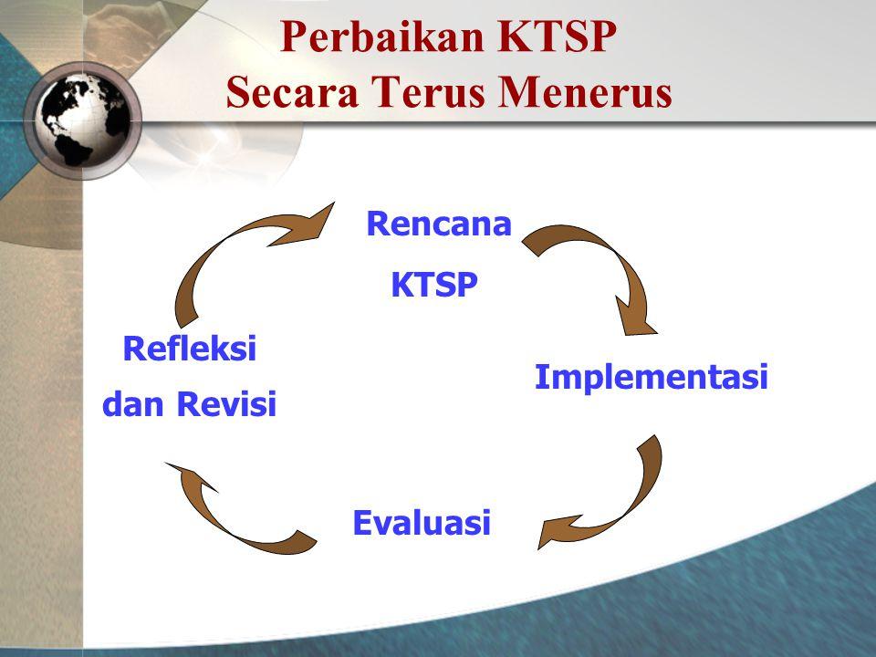 Perbaikan KTSP Secara Terus Menerus Rencana KTSP Implementasi Evaluasi Refleksi dan Revisi
