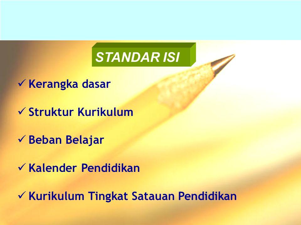 Kerangka dasar Struktur Kurikulum Beban Belajar Kalender Pendidikan Kurikulum Tingkat Satauan Pendidikan STANDAR ISI