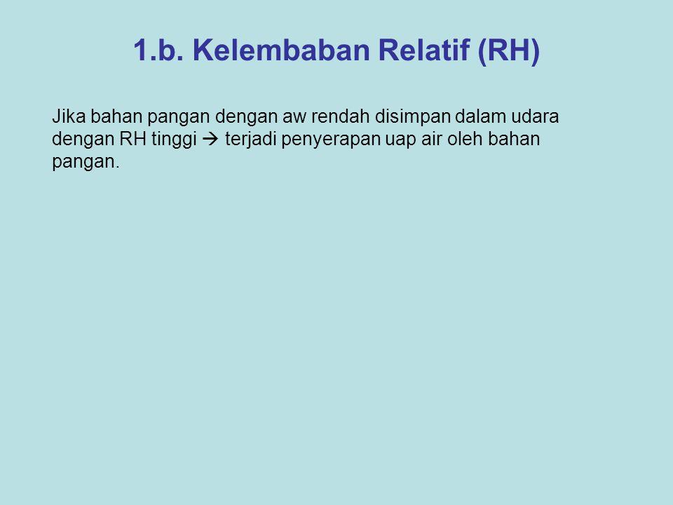 1.b. Kelembaban Relatif (RH) Jika bahan pangan dengan aw rendah disimpan dalam udara dengan RH tinggi  terjadi penyerapan uap air oleh bahan pangan.