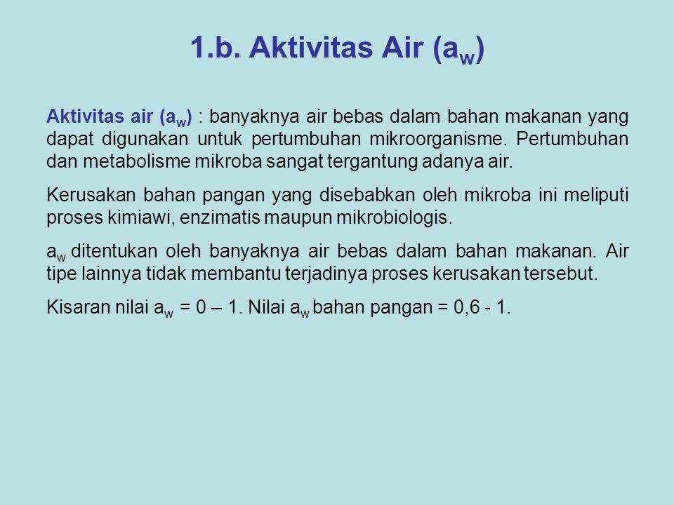 1.b. Aktivitas Air (a w ) Aktivitas air (a w ) : banyaknya air bebas dalam bahan makanan yang dapat digunakan untuk pertumbuhan mikroorganisme. Pertum