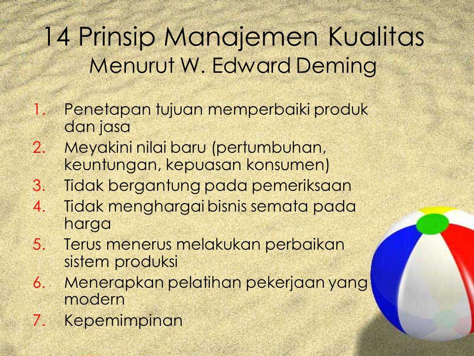 14 Prinsip Manajemen Kualitas Menurut W. Edward Deming 1.Penetapan tujuan memperbaiki produk dan jasa 2.Meyakini nilai baru (pertumbuhan, keuntungan,