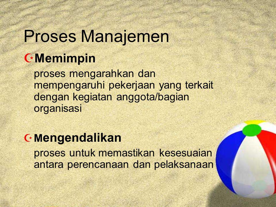 Proses Manajemen  Memimpin proses mengarahkan dan mempengaruhi pekerjaan yang terkait dengan kegiatan anggota/bagian organisasi  M engendalikan proses untuk memastikan kesesuaian antara perencanaan dan pelaksanaan