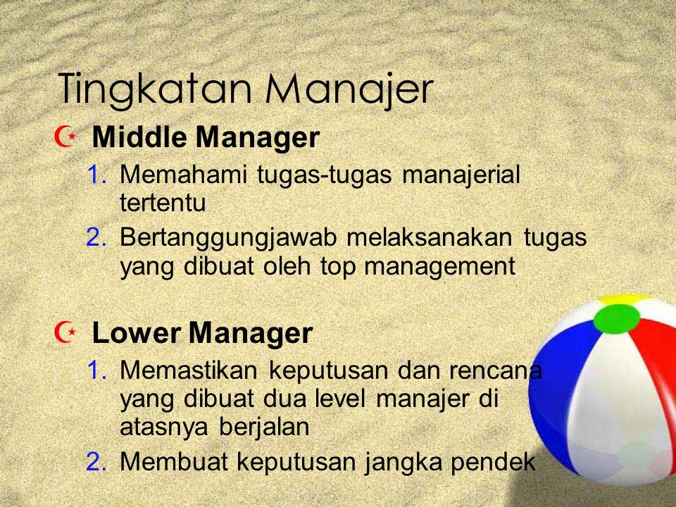 Tingkatan Manajer  Middle Manager 1.Memahami tugas-tugas manajerial tertentu 2.Bertanggungjawab melaksanakan tugas yang dibuat oleh top management 