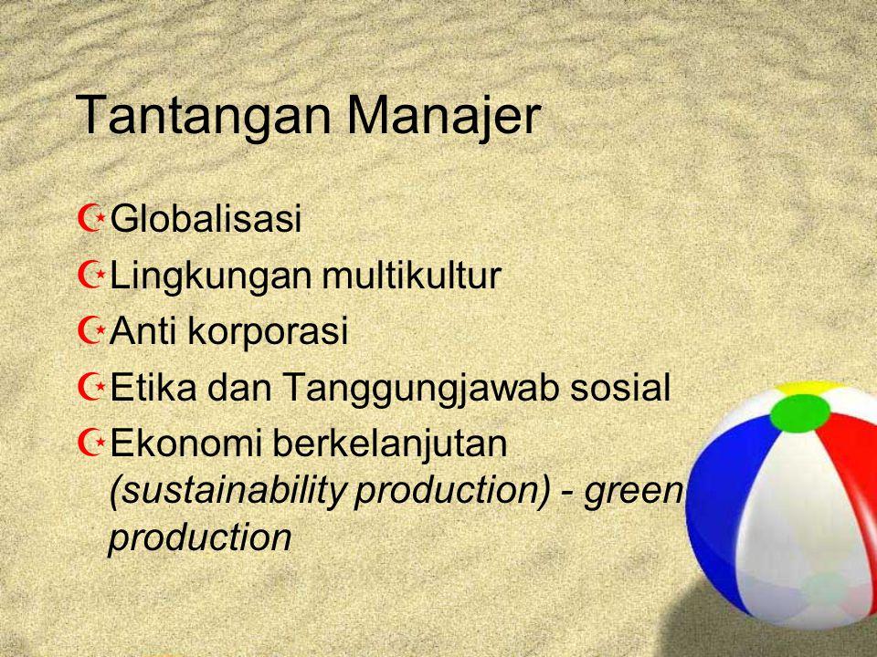 Tantangan Manajer  Globalisasi  Lingkungan multikultur  Anti korporasi  Etika dan Tanggungjawab sosial  Ekonomi berkelanjutan (sustainability pro