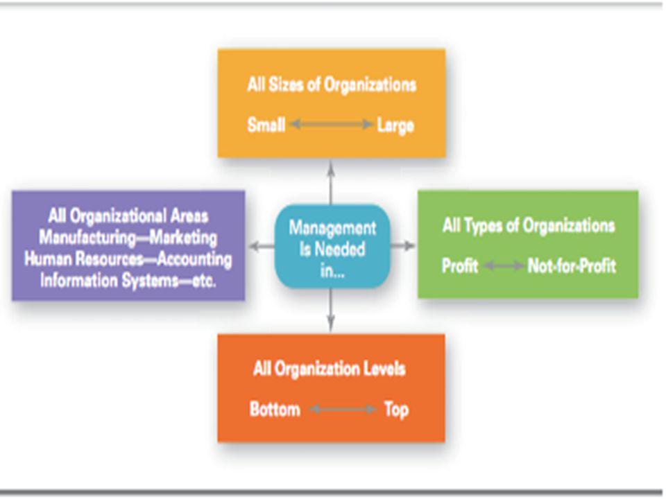 Teori Manajemen Kontemporer Z Pendekatan Sistem : Pandangan organisasi sebagai sistem yang dipersatukan dan diarahkan dari bagian- bagian yang saling berkaitan.