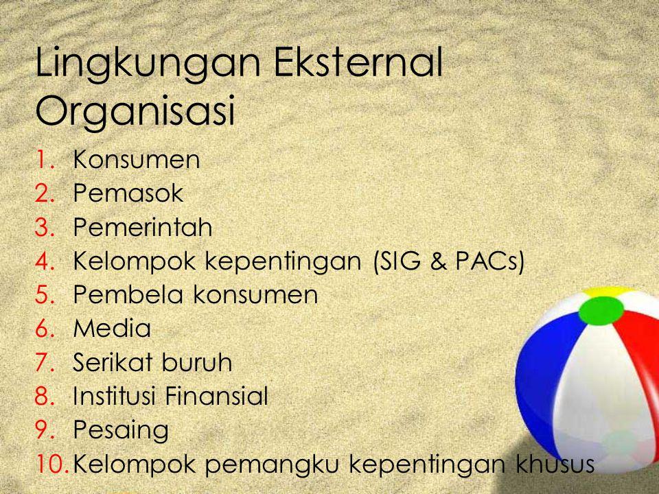 Lingkungan Eksternal Organisasi 1.Konsumen 2.Pemasok 3.Pemerintah 4.Kelompok kepentingan (SIG & PACs) 5.Pembela konsumen 6.Media 7.Serikat buruh 8.Institusi Finansial 9.Pesaing 10.Kelompok pemangku kepentingan khusus