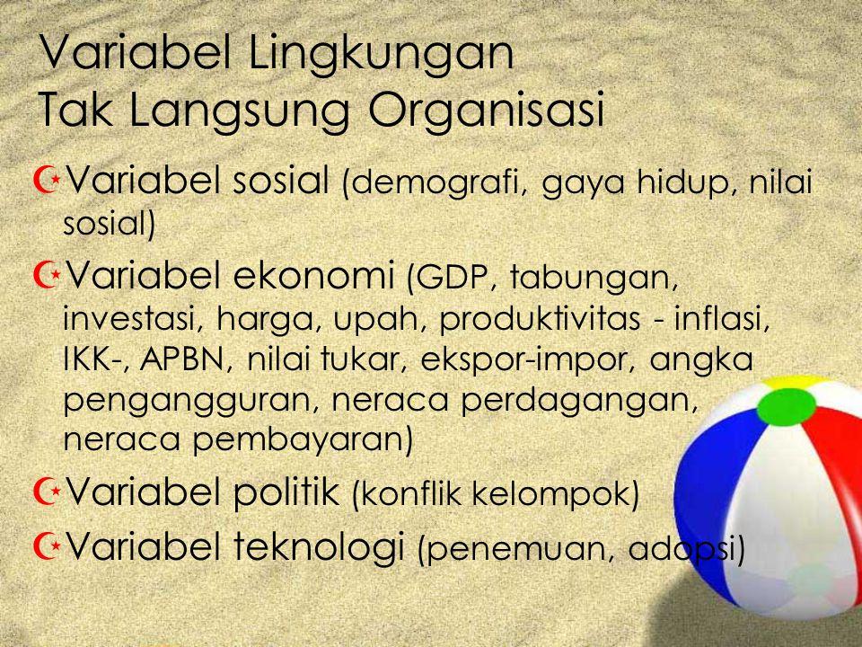 Variabel Lingkungan Tak Langsung Organisasi ZVariabel sosial (demografi, gaya hidup, nilai sosial) ZVariabel ekonomi (GDP, tabungan, investasi, harga,