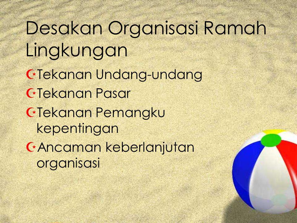 Desakan Organisasi Ramah Lingkungan ZTekanan Undang-undang ZTekanan Pasar ZTekanan Pemangku kepentingan ZAncaman keberlanjutan organisasi