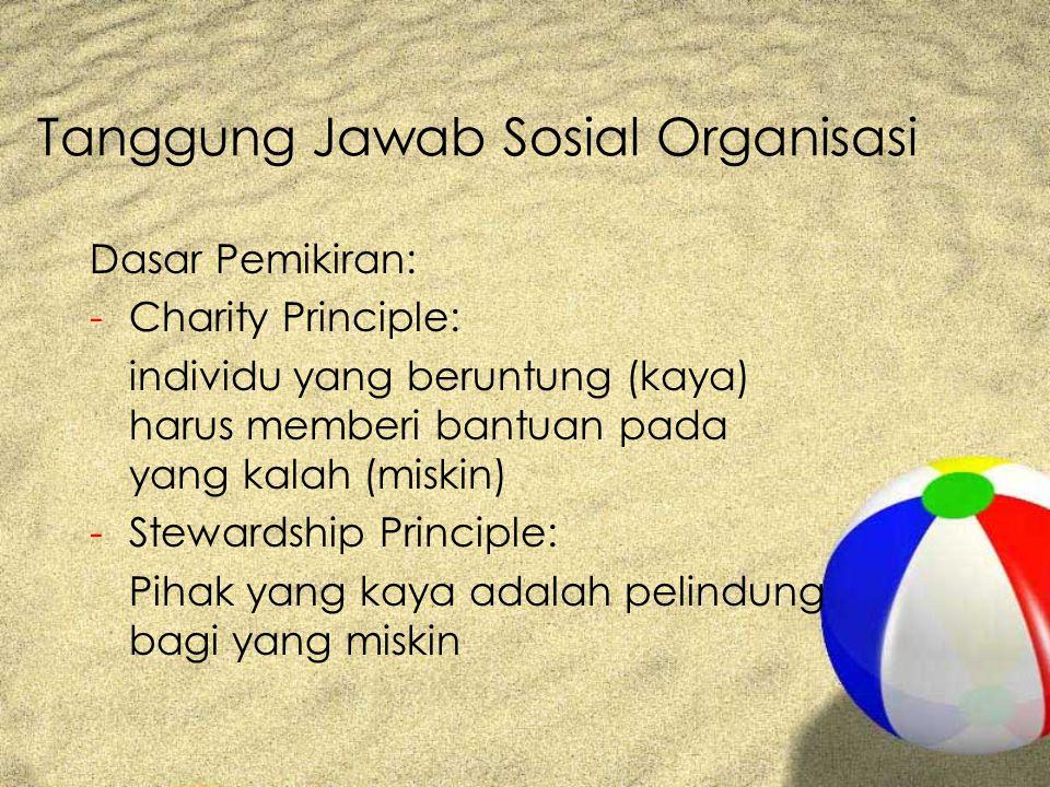 Tanggung Jawab Sosial Organisasi Dasar Pemikiran: -Charity Principle: individu yang beruntung (kaya) harus memberi bantuan pada yang kalah (miskin) -S