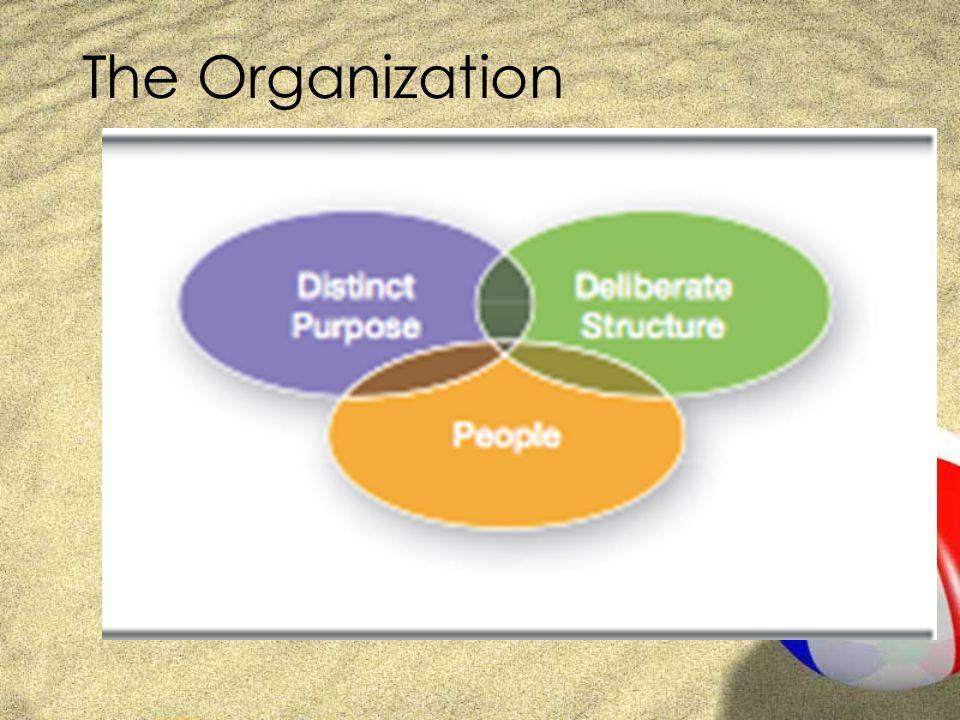 Lingkungan Internal Organisasi 1.Pemilik modal 2.Dewan Direksi (Tim Manajerial) 3.Pekerja 4.Lingkungan fisik