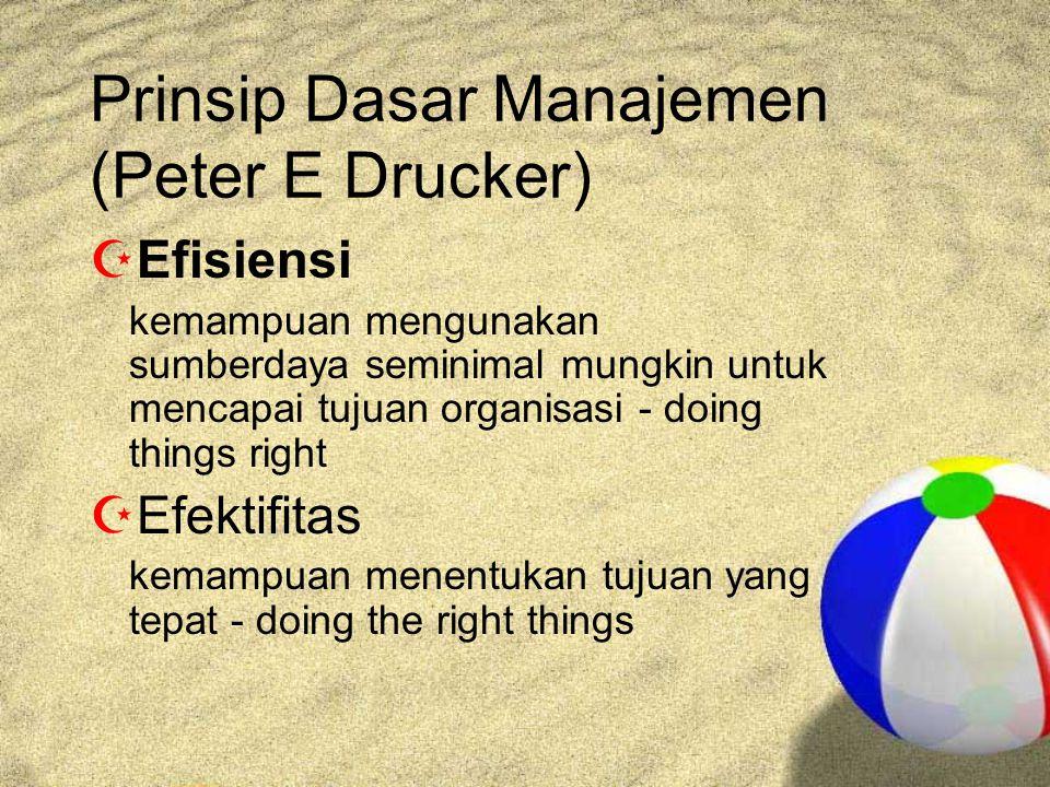 Prinsip Dasar Manajemen (Peter E Drucker)  Efisiensi kemampuan mengunakan sumberdaya seminimal mungkin untuk mencapai tujuan organisasi - doing things right  Efektifitas kemampuan menentukan tujuan yang tepat - doing the right things