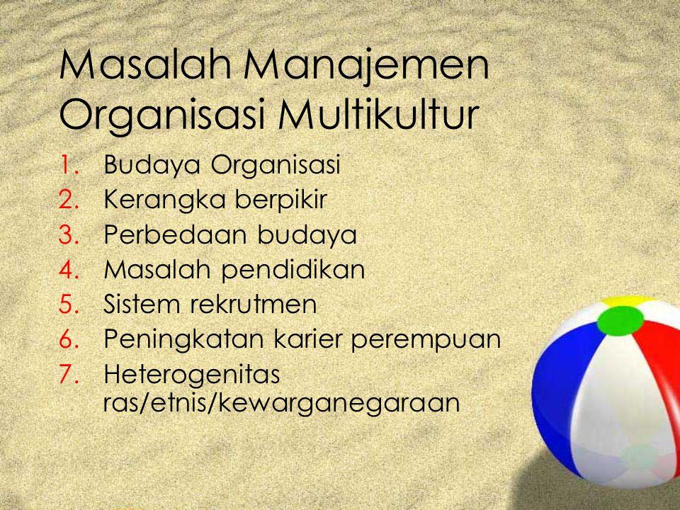 Masalah Manajemen Organisasi Multikultur 1.Budaya Organisasi 2.Kerangka berpikir 3.Perbedaan budaya 4.Masalah pendidikan 5.Sistem rekrutmen 6.Peningkatan karier perempuan 7.Heterogenitas ras/etnis/kewarganegaraan