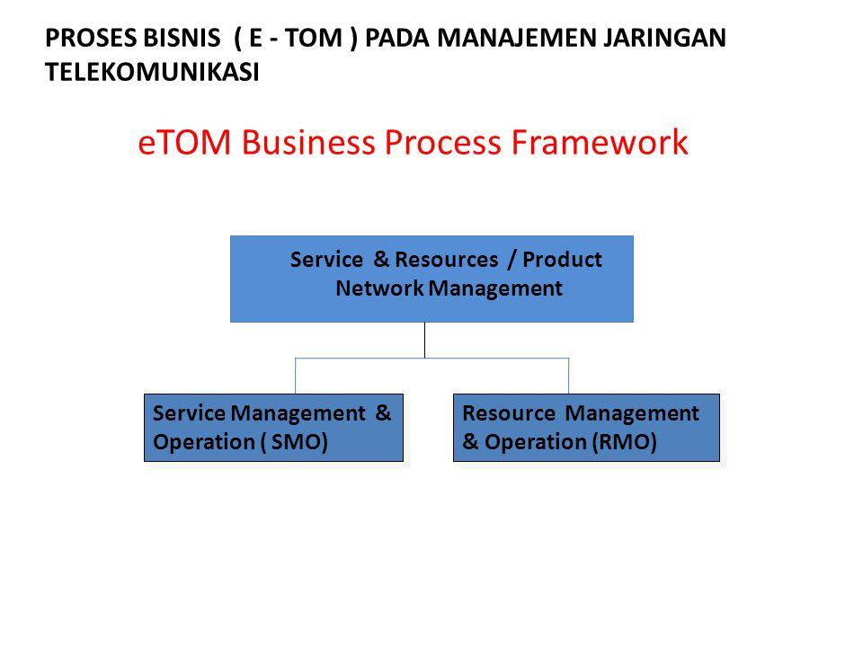 eTOM Business Process Framework Service & Resources / Product Network Management Service Management & Operation ( SMO) Resource Management & Operation