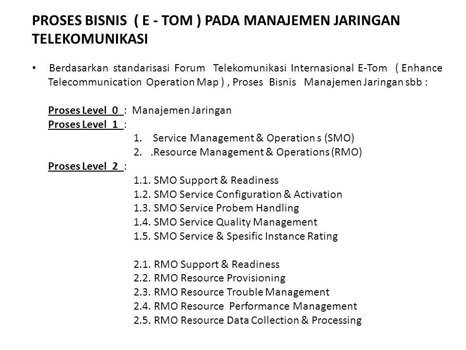 Berdasarkan standarisasi Forum Telekomunikasi Internasional E-Tom ( Enhance Telecommunication Operation Map ), Proses Bisnis Manajemen Jaringan sbb :