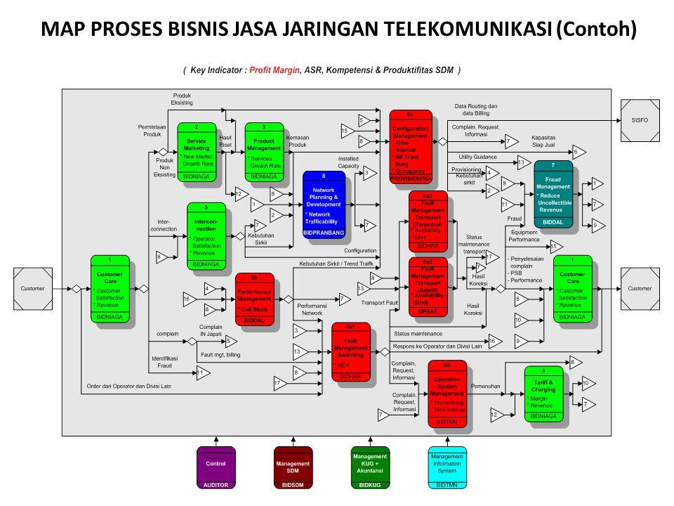 MAP PROSES BISNIS JASA JARINGAN TELEKOMUNIKASI (Contoh)