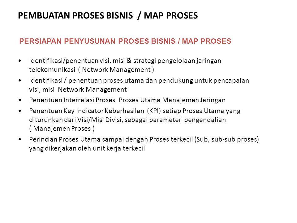 PERSIAPAN PENYUSUNAN PROSES BISNIS / MAP PROSES Identifikasi/penentuan visi, misi & strategi pengelolaan jaringan telekomunikasi ( Network Management