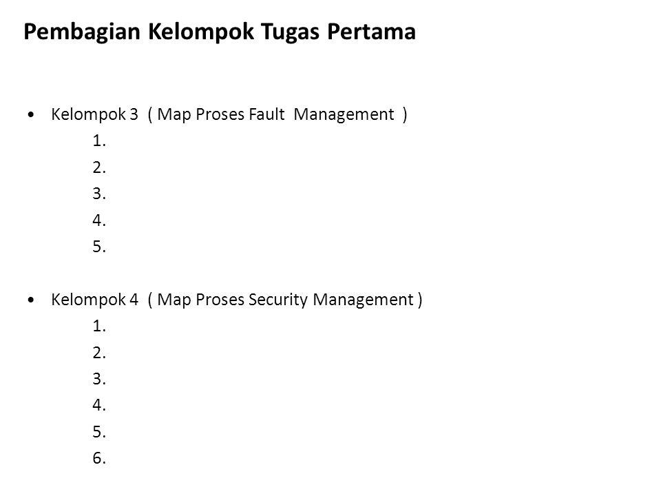 Kelompok 3 ( Map Proses Fault Management ) 1. 2. 3. 4. 5. Kelompok 4 ( Map Proses Security Management ) 1. 2. 3. 4. 5. 6. Pembagian Kelompok Tugas Per