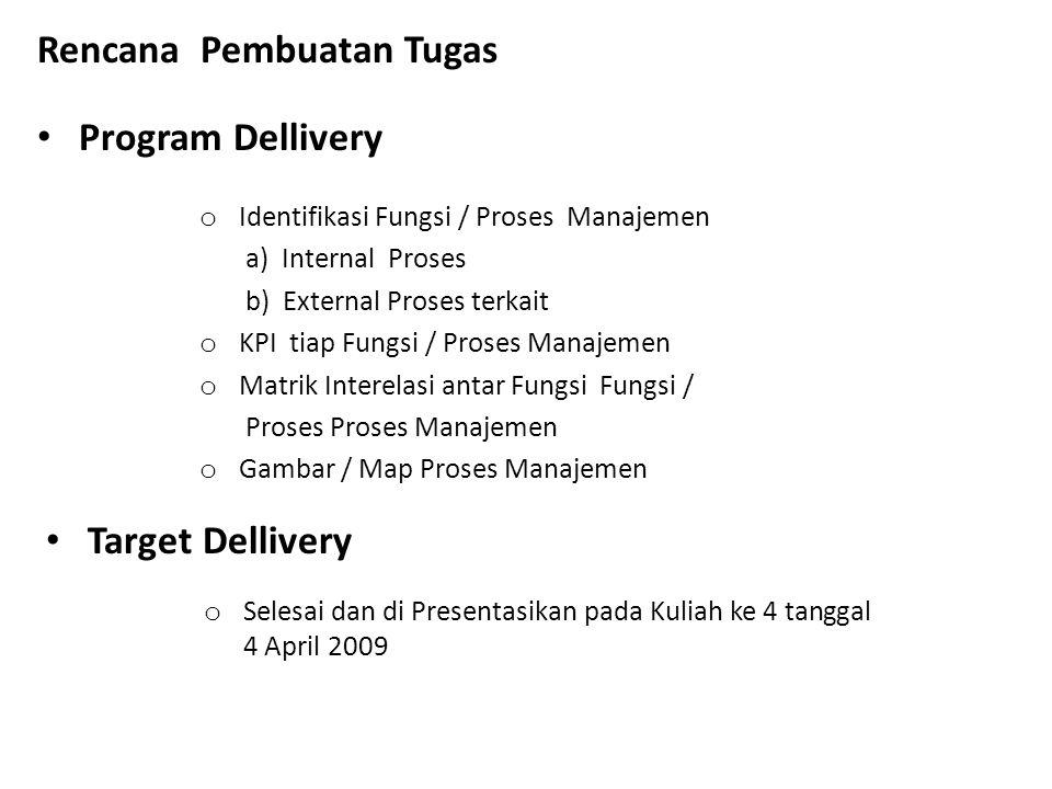 o Identifikasi Fungsi / Proses Manajemen a) Internal Proses b) External Proses terkait o KPI tiap Fungsi / Proses Manajemen o Matrik Interelasi antar