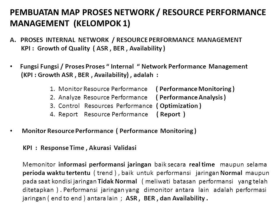 """PEMBUATAN MAP PROSES NETWORK / RESOURCE PERFORMANCE MANAGEMENT (KELOMPOK 1) Fungsi Fungsi / Proses Proses """" Internal """" Network Performance Management"""