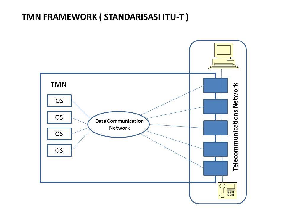 Telecommunications Network Data Communication Network OS TMN TMN FRAMEWORK ( STANDARISASI ITU-T )