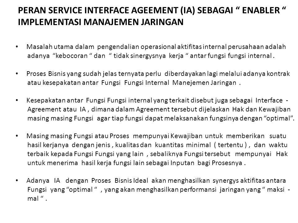 """PERAN SERVICE INTERFACE AGEEMENT (IA) SEBAGAI """" ENABLER """" IMPLEMENTASI MANAJEMEN JARINGAN Masalah utama dalam pengendalian operasional aktifitas inter"""