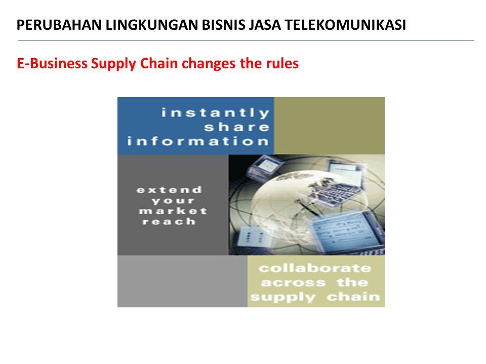 E-Business Supply Chain changes the rules PERUBAHAN LINGKUNGAN BISNIS JASA TELEKOMUNIKASI