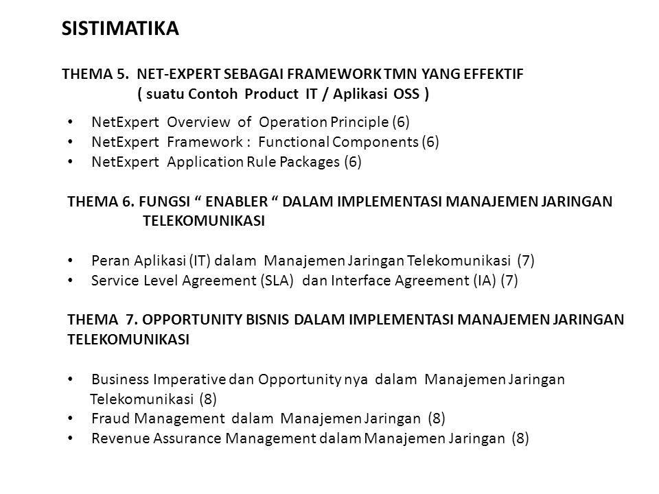 SISTIMATIKA THEMA 5. NET-EXPERT SEBAGAI FRAMEWORK TMN YANG EFFEKTIF ( suatu Contoh Product IT / Aplikasi OSS ) NetExpert Overview of Operation Princip