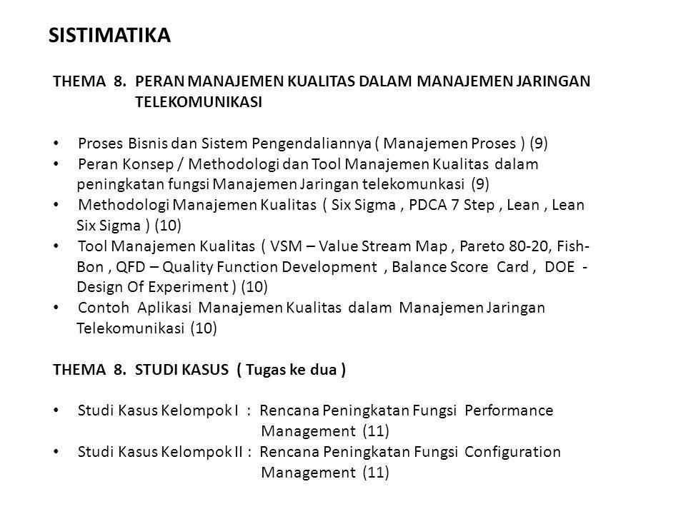 SISTIMATIKA THEMA 8. PERAN MANAJEMEN KUALITAS DALAM MANAJEMEN JARINGAN TELEKOMUNIKASI Proses Bisnis dan Sistem Pengendaliannya ( Manajemen Proses ) (9