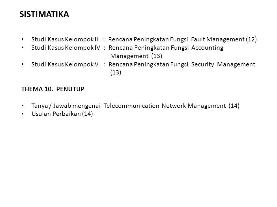 SISTIMATIKA Studi Kasus Kelompok III : Rencana Peningkatan Fungsi Fault Management (12) Studi Kasus Kelompok IV : Rencana Peningkatan Fungsi Accountin