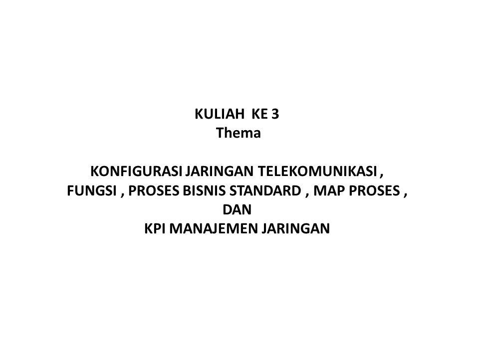 KULIAH KE 3 Thema KONFIGURASI JARINGAN TELEKOMUNIKASI, FUNGSI, PROSES BISNIS STANDARD, MAP PROSES, DAN KPI MANAJEMEN JARINGAN