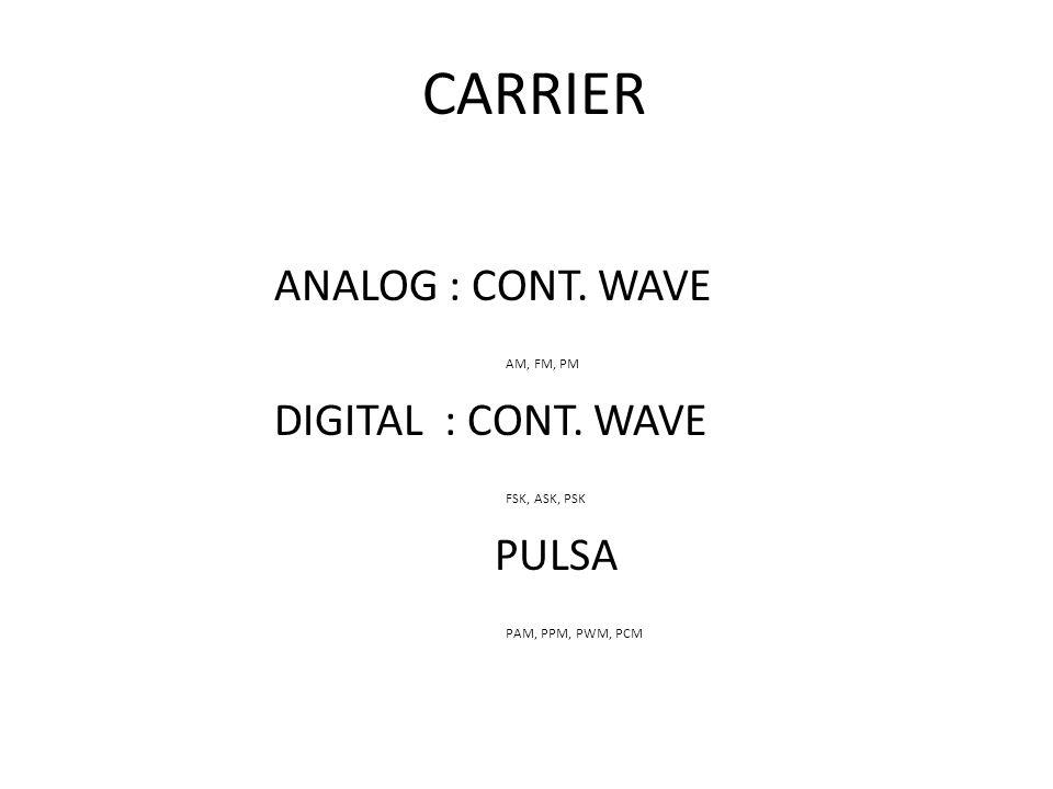 CARRIER ANALOG : CONT. WAVE AM, FM, PM DIGITAL : CONT. WAVE FSK, ASK, PSK PULSA PAM, PPM, PWM, PCM