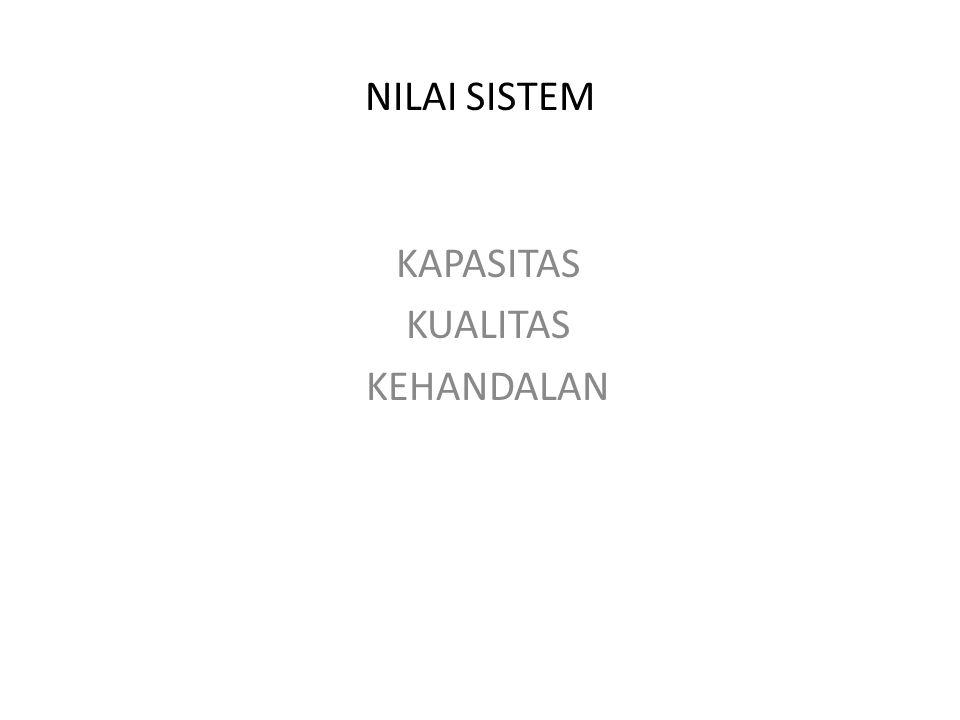 NILAI SISTEM KAPASITAS KUALITAS KEHANDALAN