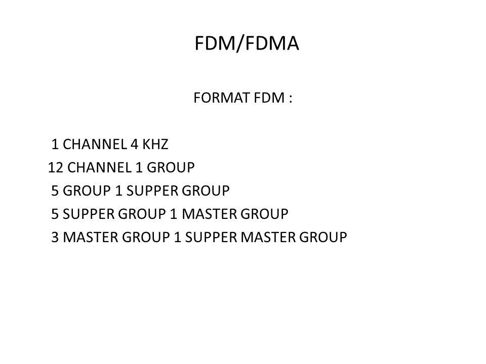 FDM/FDMA FORMAT FDM : 1 CHANNEL 4 KHZ 12 CHANNEL 1 GROUP 5 GROUP 1 SUPPER GROUP 5 SUPPER GROUP 1 MASTER GROUP 3 MASTER GROUP 1 SUPPER MASTER GROUP