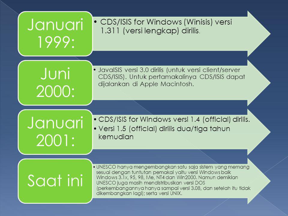 CDS/ISIS for Windows (Winisis) versi 1.311 (versi lengkap) dirilis. Januari 1999: JavaISIS versi 3.0 dirilis (untuk versi client/server CDS/ISIS). Unt