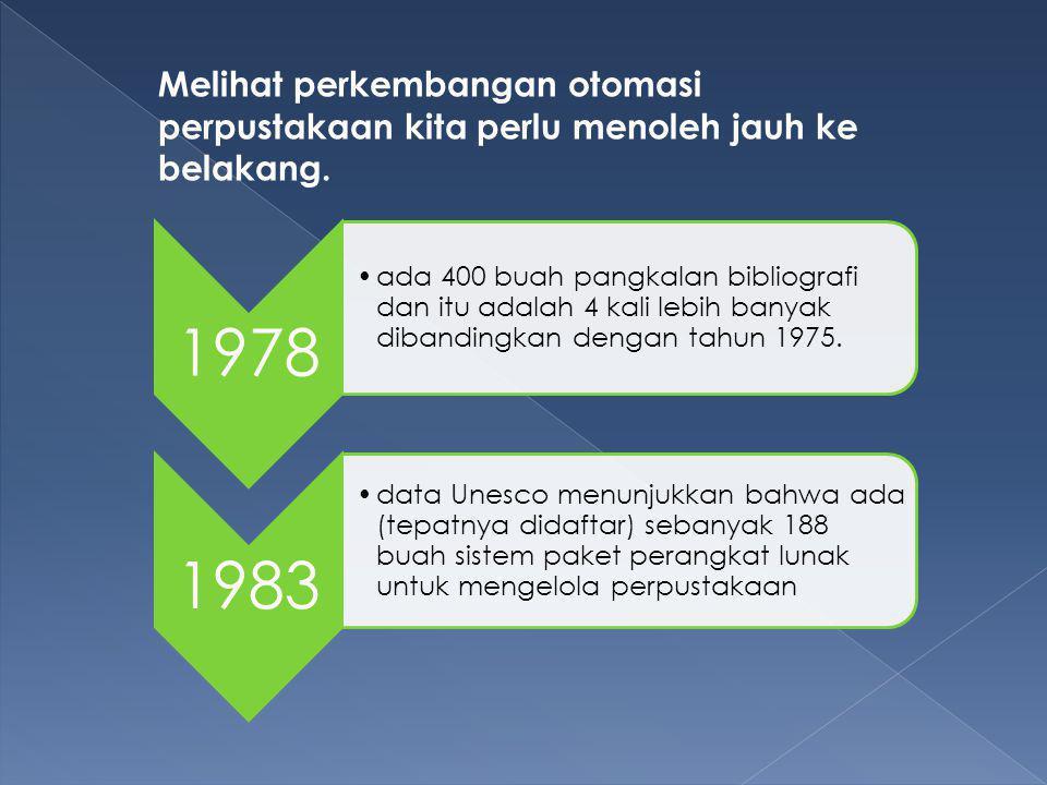 1978 ada 400 buah pangkalan bibliografi dan itu adalah 4 kali lebih banyak dibandingkan dengan tahun 1975. 1983 data Unesco menunjukkan bahwa ada (tep