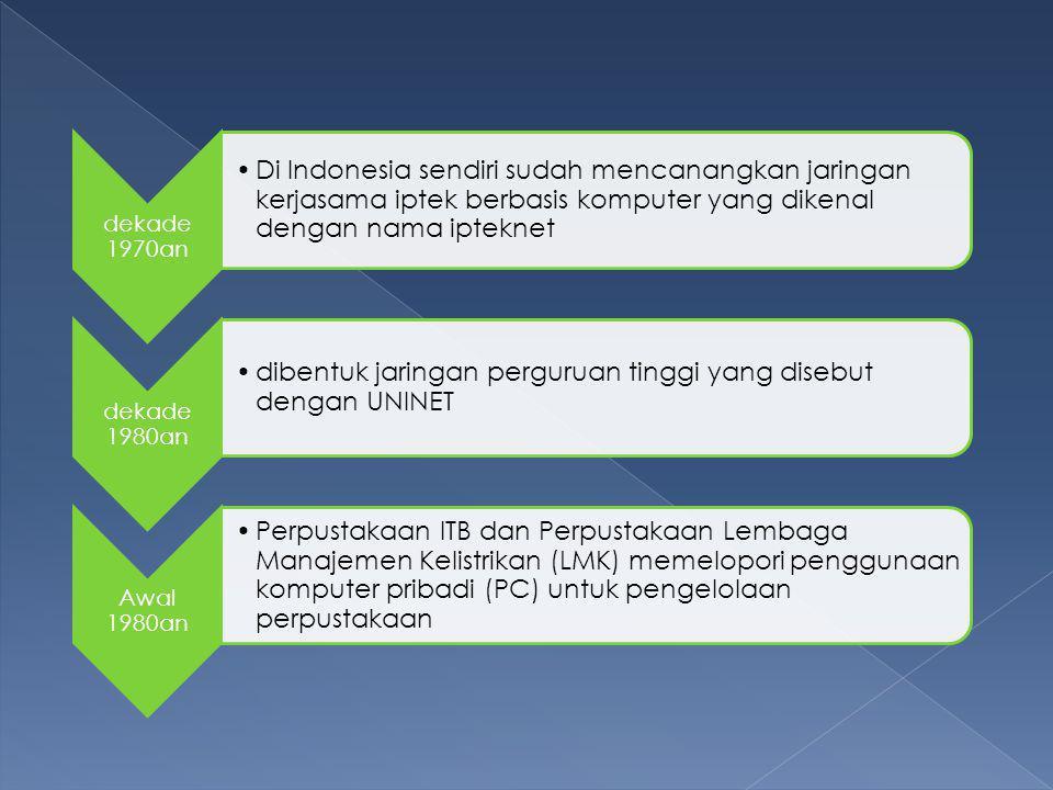 dekade 1970an Di Indonesia sendiri sudah mencanangkan jaringan kerjasama iptek berbasis komputer yang dikenal dengan nama ipteknet dekade 1980an dibentuk jaringan perguruan tinggi yang disebut dengan UNINET Awal 1980an Perpustakaan ITB dan Perpustakaan Lembaga Manajemen Kelistrikan (LMK) memelopori penggunaan komputer pribadi (PC) untuk pengelolaan perpustakaan