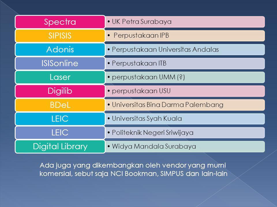 UK Petra Surabaya Spectra Perpustakaan IPB SIPISIS Perpustakaan Universitas Andalas Adonis Perpustakaan ITB ISISonline perpustakaan UMM (?) Laser perp