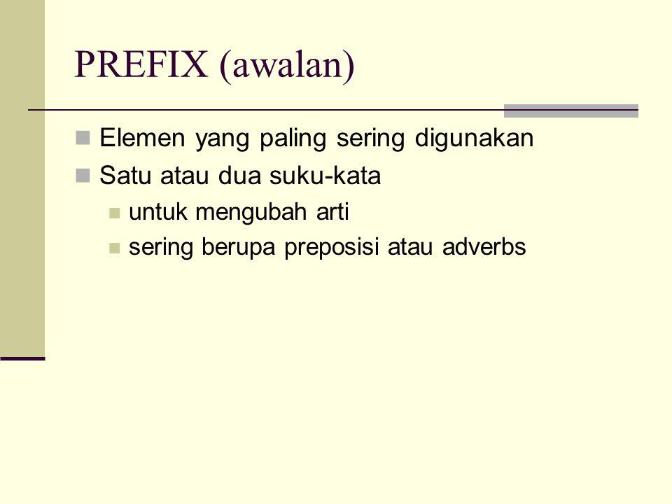 PREFIX (awalan) Elemen yang paling sering digunakan Satu atau dua suku-kata untuk mengubah arti sering berupa preposisi atau adverbs