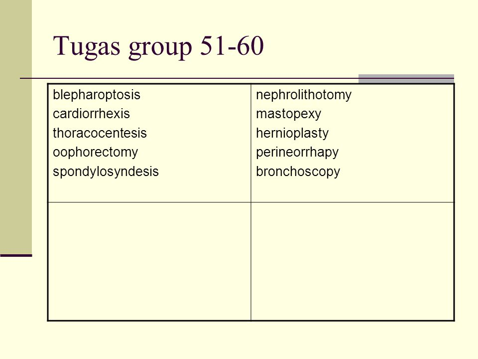 Tugas group 51-60 blepharoptosis cardiorrhexis thoracocentesis oophorectomy spondylosyndesis nephrolithotomy mastopexy hernioplasty perineorrhapy bron
