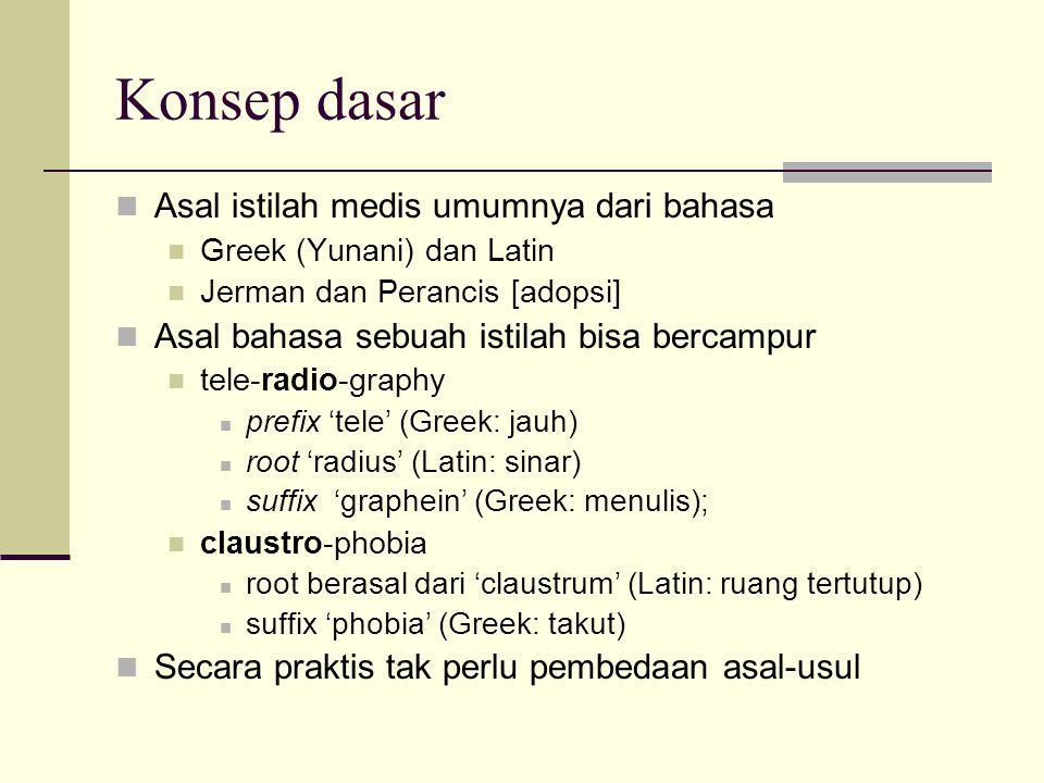 Root (cont'd) chir- tangan chol- empedu chondr- tulang rawan cost- iga crani- tengkorak cysto- bladder,kantong cyt- sel dacry- air mata dactyl- jari derm- kulit